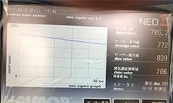 ニオイセンサーによる臭気の測定